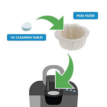 Keurig Cleaning Kit (10 Pack), K cup coffee maker cleaner pods for Keurig by Essential Values