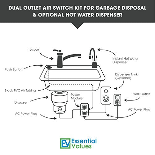 Garbage Disposal Air Switch DUAL OUTLET Sink / Counter Top Waste Disposal on