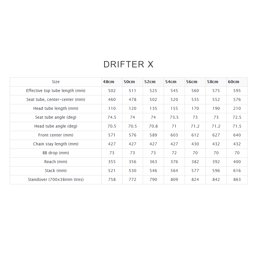 no22-drifter-x-geometry-chart