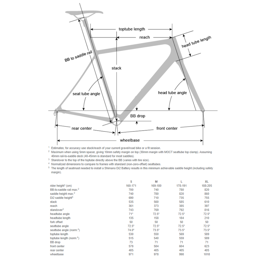 open-min-d-road-frameset-geometry-chart