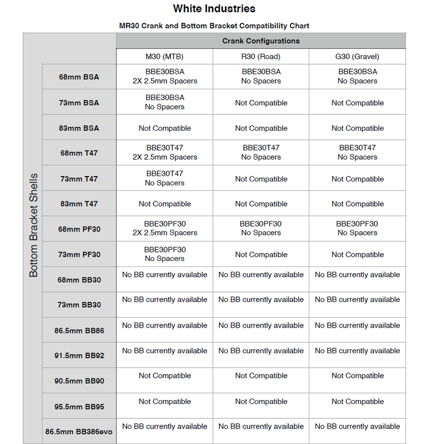 white-industries-crank-arm-compatibility-chart
