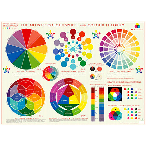 Colour Wheel Poster Wrapping Paper - HOWKAPOW