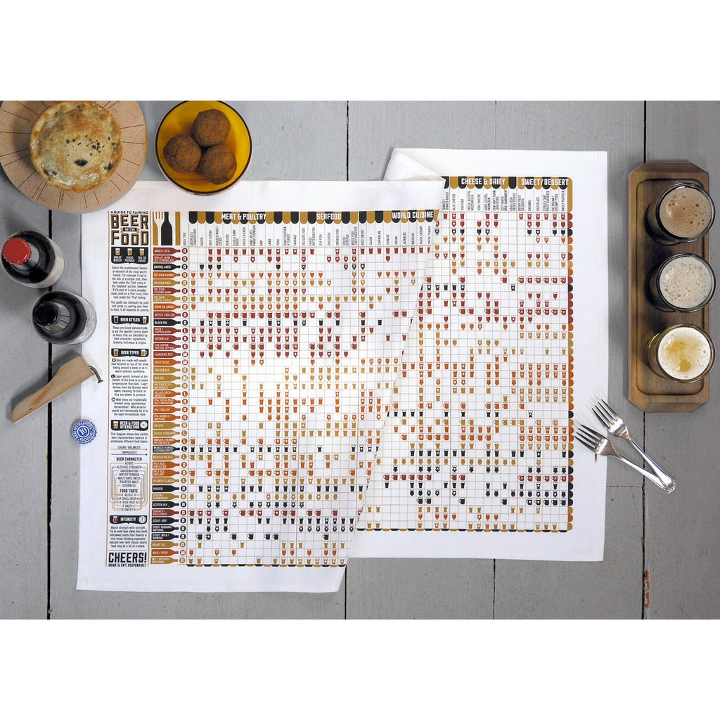 Beer & Food Pairing Tea Towel - HOWKAPOW
