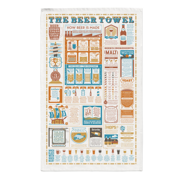 The Beer Tea Towel - HOWKAPOW
