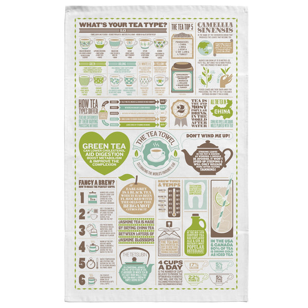 The Tea Towel - HOWKAPOW