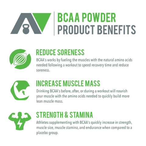 Image of BCAA Formula: Natural Amino Acid Formula Used To Energize & Maximize Your Workouts.