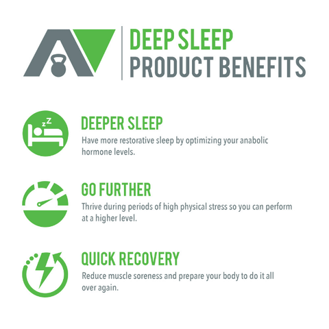 Image of Nighttime Recovery: Natural Formula Used To Improve Sleep & Speed-Up Recovery.
