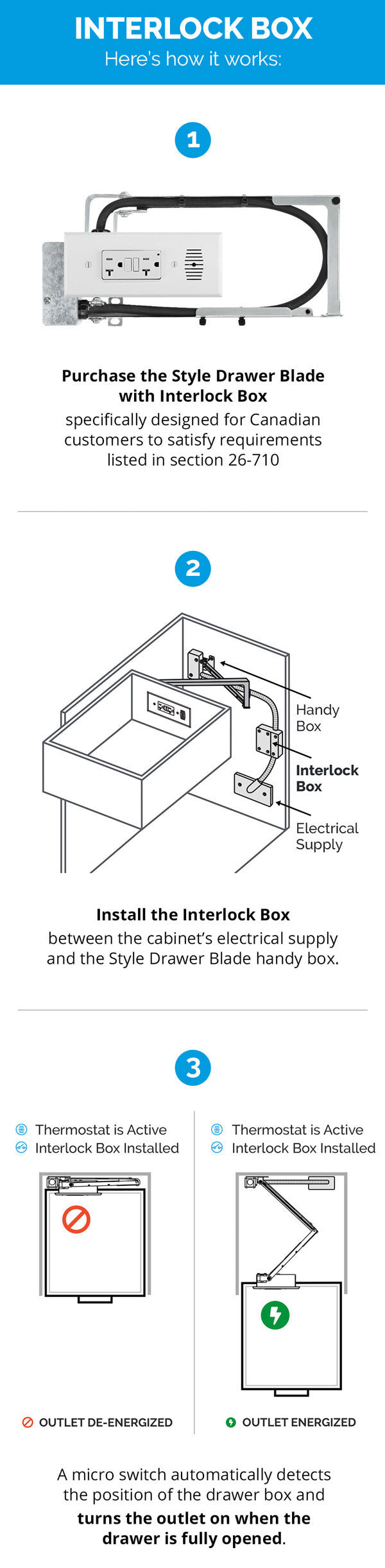How the Interlock Box Works