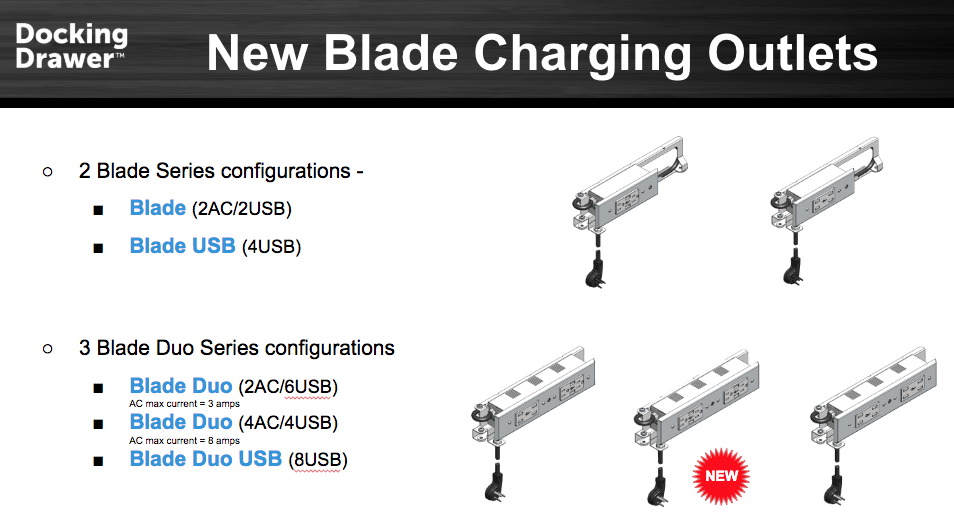 New Blade and Blade Duo In-Drawer Charging Outlet Options
