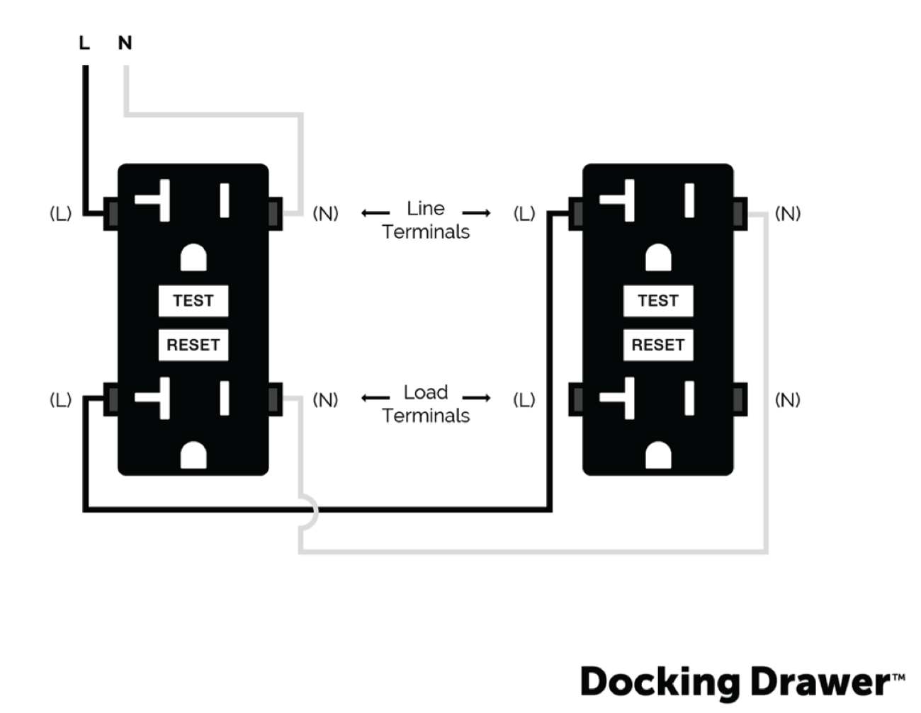 gfci wiring diagrams with garage docking drawer blade and style drawer blade series   a list of faqs  docking drawer blade and style drawer
