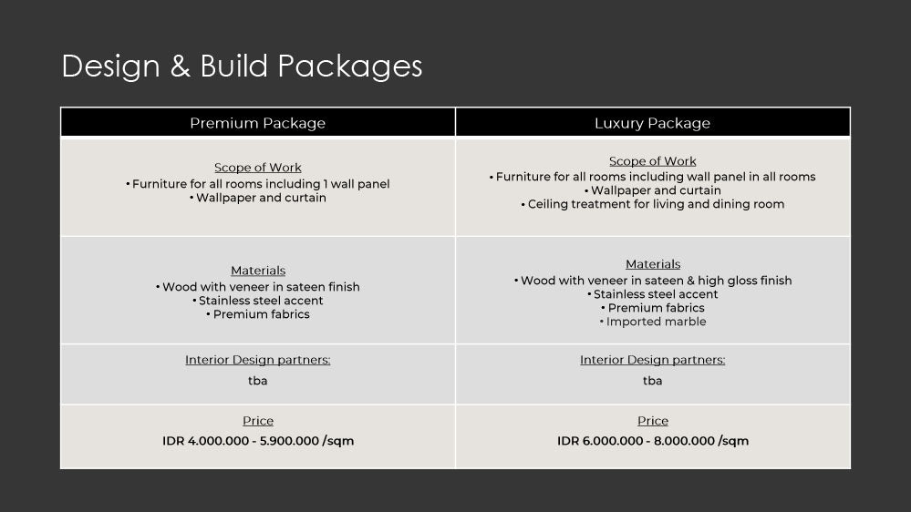 Design and Build packages price