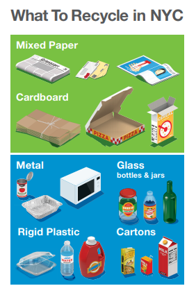 Image Credit: DSNY Bookmark on Blue and Green Bin Recyclables