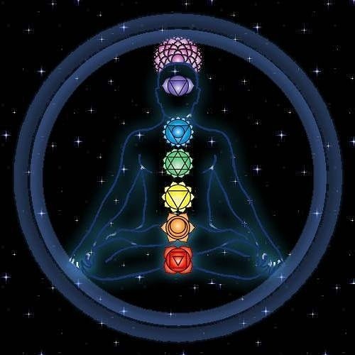 A short guide to the 7 Chakras