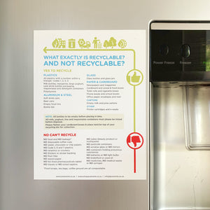 Fridge Magnet Recycling List