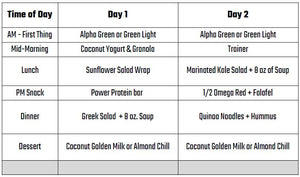 MEAL PLAN 5-Day Jump Start
