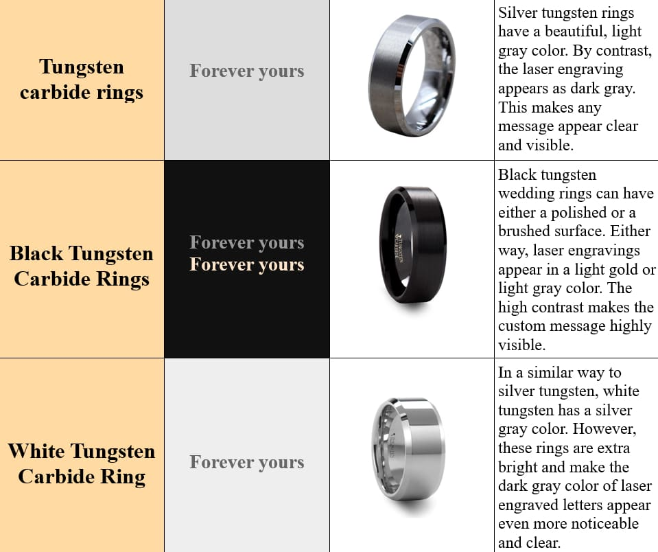 engraved tungsten rings