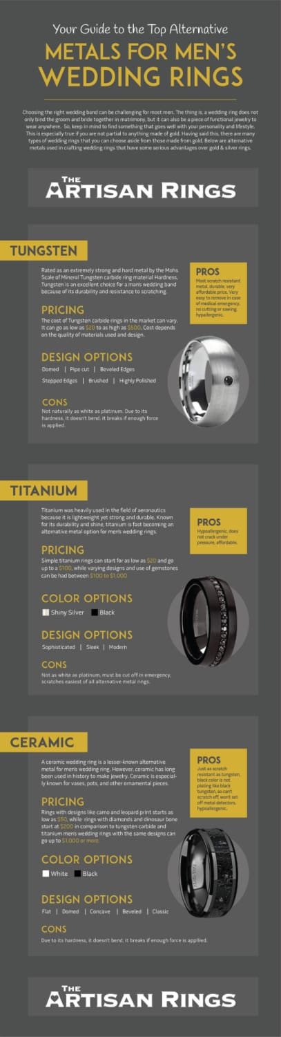 Mens top jewelry metals