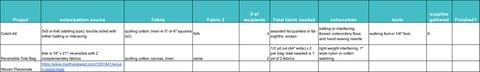 Example of Project Planner