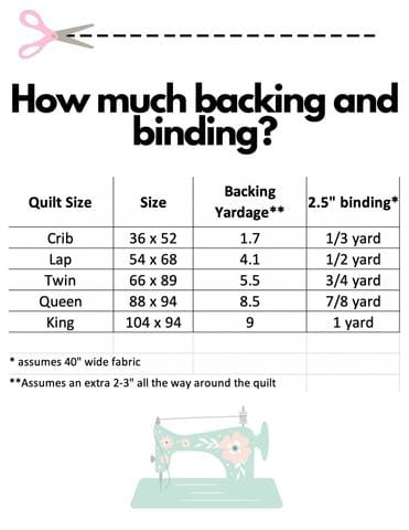 Backing and Binding yardage chart for quilts