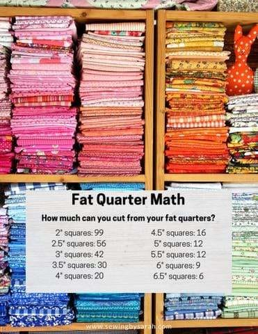 Fat Quarter Math Chart for Quilters