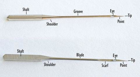 Machine Sewing Needle: Everything you ever wanted to know