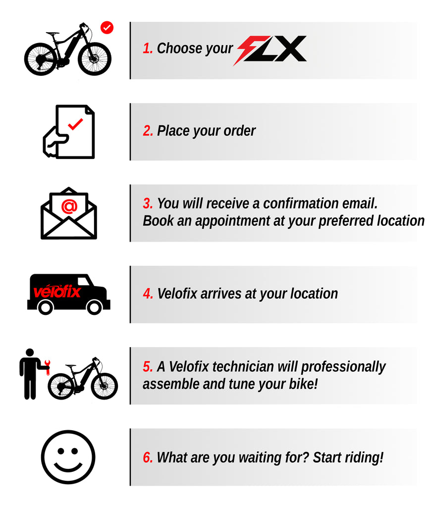 velofix instruction