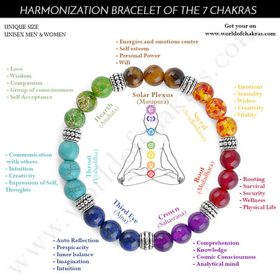 Harmonization bracelet of 7 Chakras