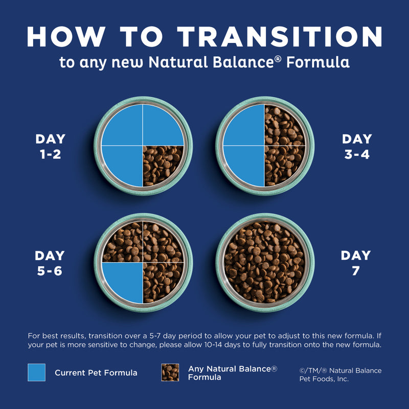 Natural Balance L.I.D. Limited Ingredient Diets Chicken & Brown Rice Puppy Formula Dry Dog Food