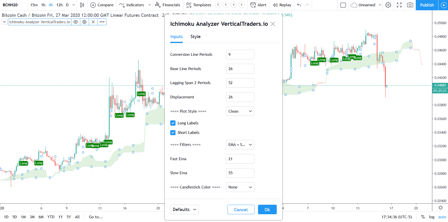 Ichimoku Analyzer (Easy read of cloud conditions)