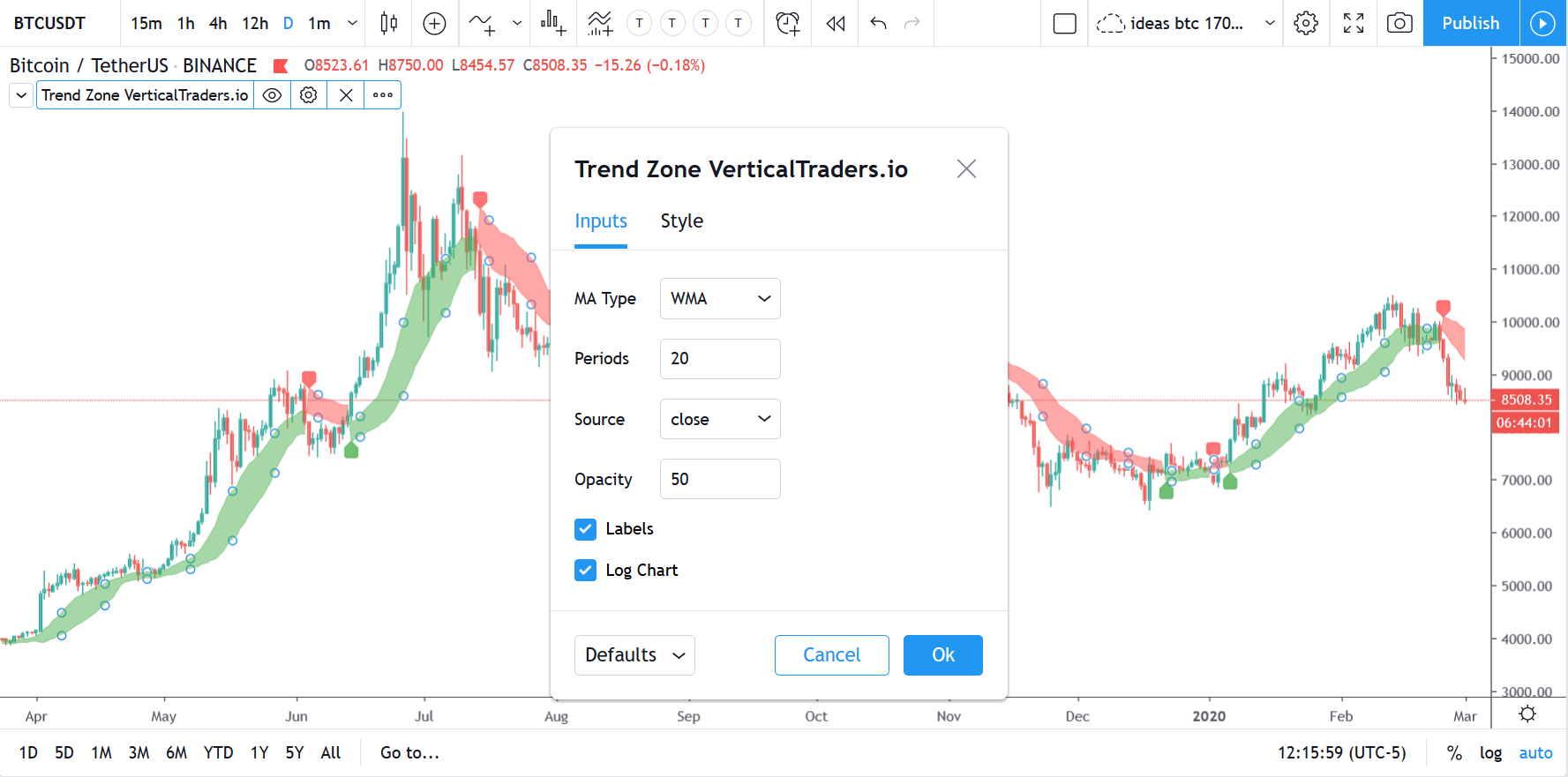 Trend Zone (go with the flow)