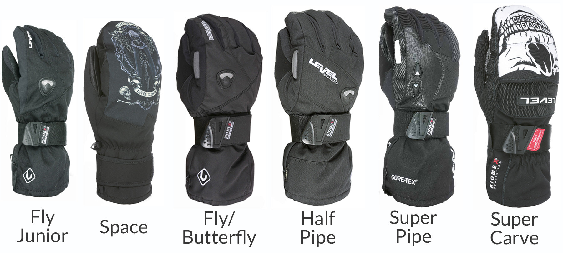 LEVEL Snowboard Gloves - Side by Side Comparison