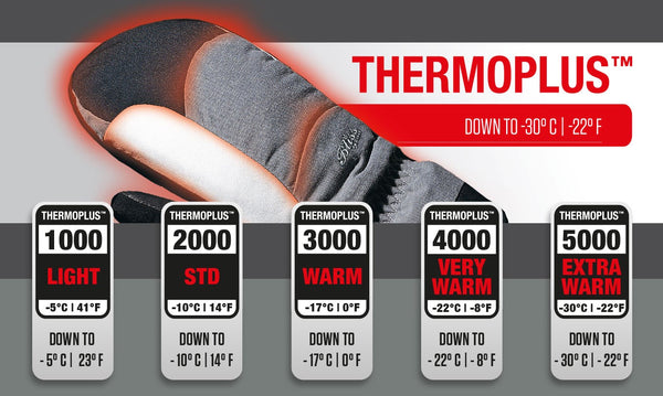 LEVEL ThermoPlus Glove Warmth Rating Comparison