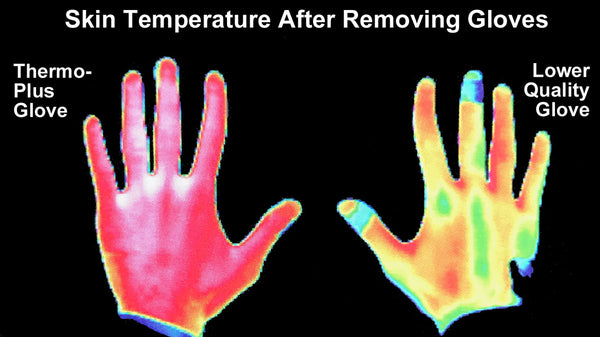 Thermal Image of Hand Temperatures after wearing LEVEL Thermo-Plus gloves vs Lower Quality Alternatives
