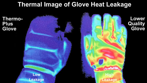 Thermal Image of LEVEL Thermo-Plus gloves vs Lower Quality Alternatives