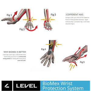 LEVEL Super Pipe GTX Snowboard Gloves with Wrist Guards - BioMex Wrist Guards Explanation