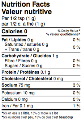 The nutritional facts for Butcher's Block