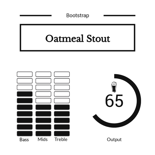 Bootstrap Oatmeal Stout™ Set for Strat®