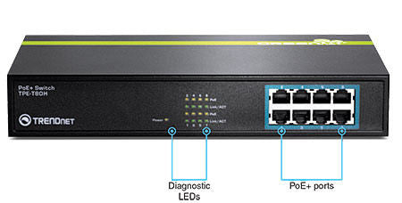 8 Port 10/100Mbps Poe+Switch 125W