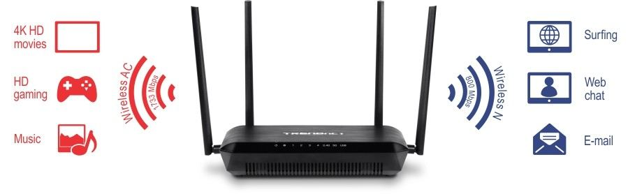 Ac2600 D/band Wireles Ac Router/w Usb Port