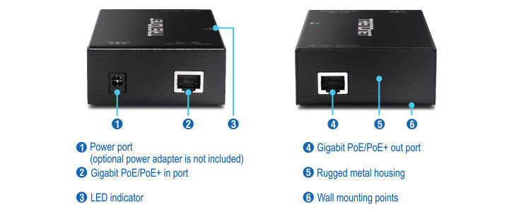 Gigabit Poe+Repeater/amplifier