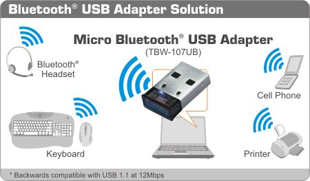 Micro Bluetooth Usb Adapter (10M)