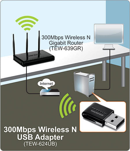 Trendnet 300Mbps Wireless N Usb Adapter