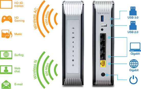 Trendnet Ac1900 Dual/b Wireless Acrouter