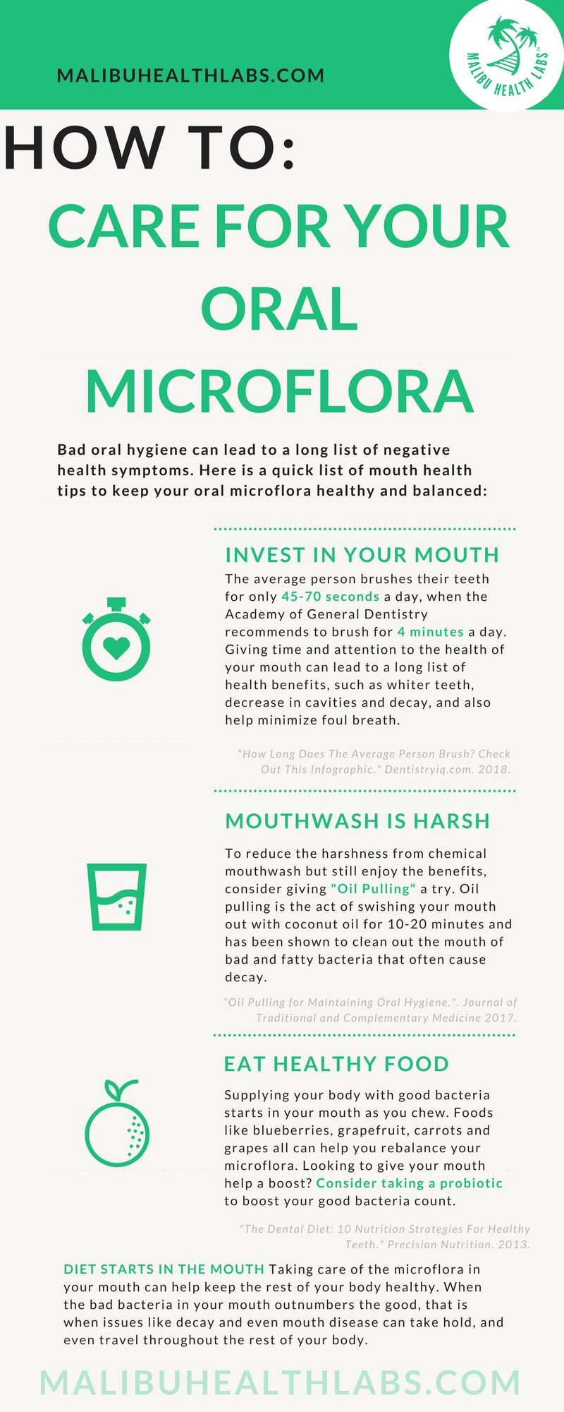 How to Care for Your Oral Microflora | Malibu Health Labs