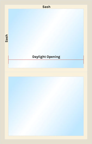 Image shows day light opening for measuring.