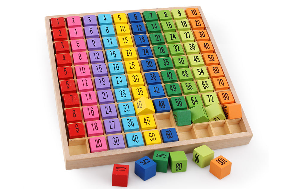 Wooden Multiplication Table