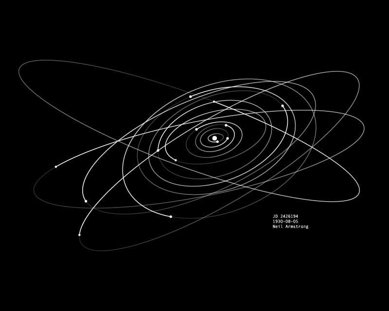 Digital File SpaceTime Coordinates Custom Made With NASAs Data - Accurate map of the solar system