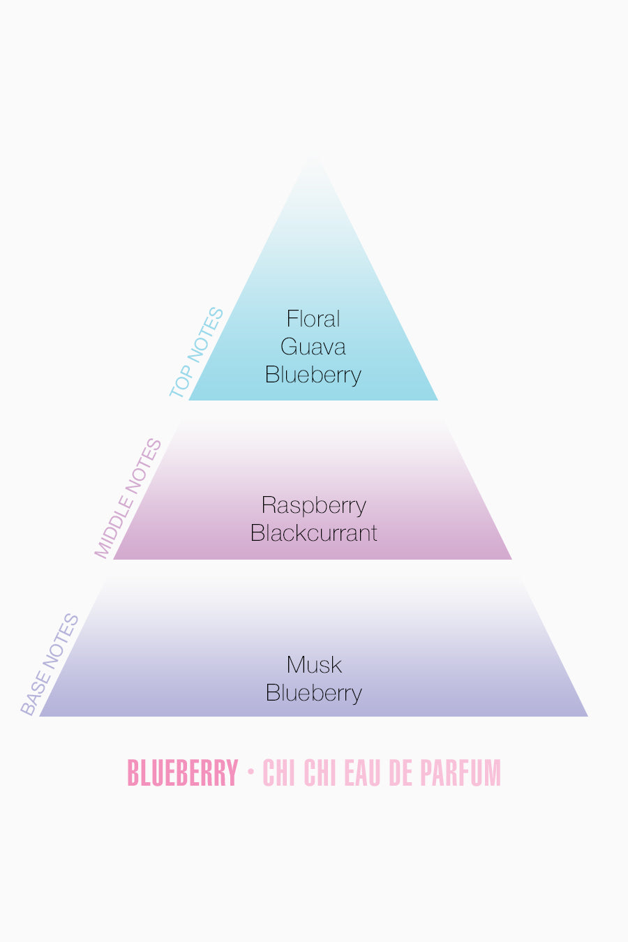 blueberry-eau-de-parfum