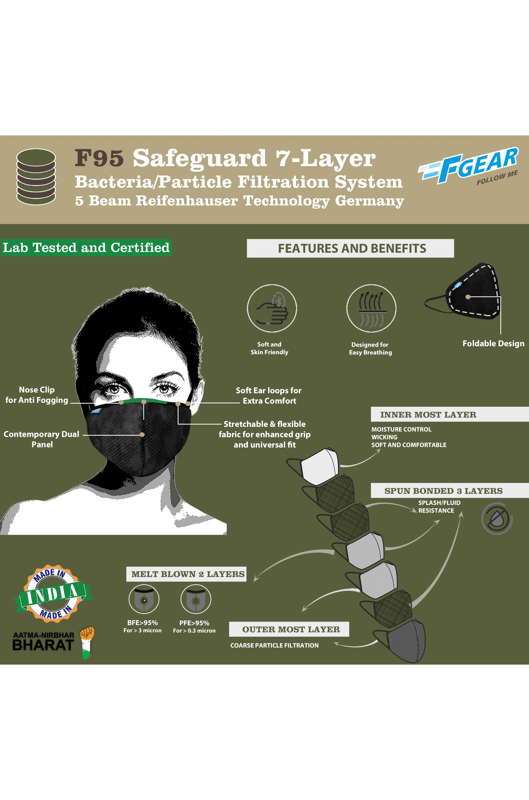 F Gear Safeguard F95 Mask Camo Khaki 7 layer ISO CE SITRA lab certified >95% Bacteria Filtration PACK-1