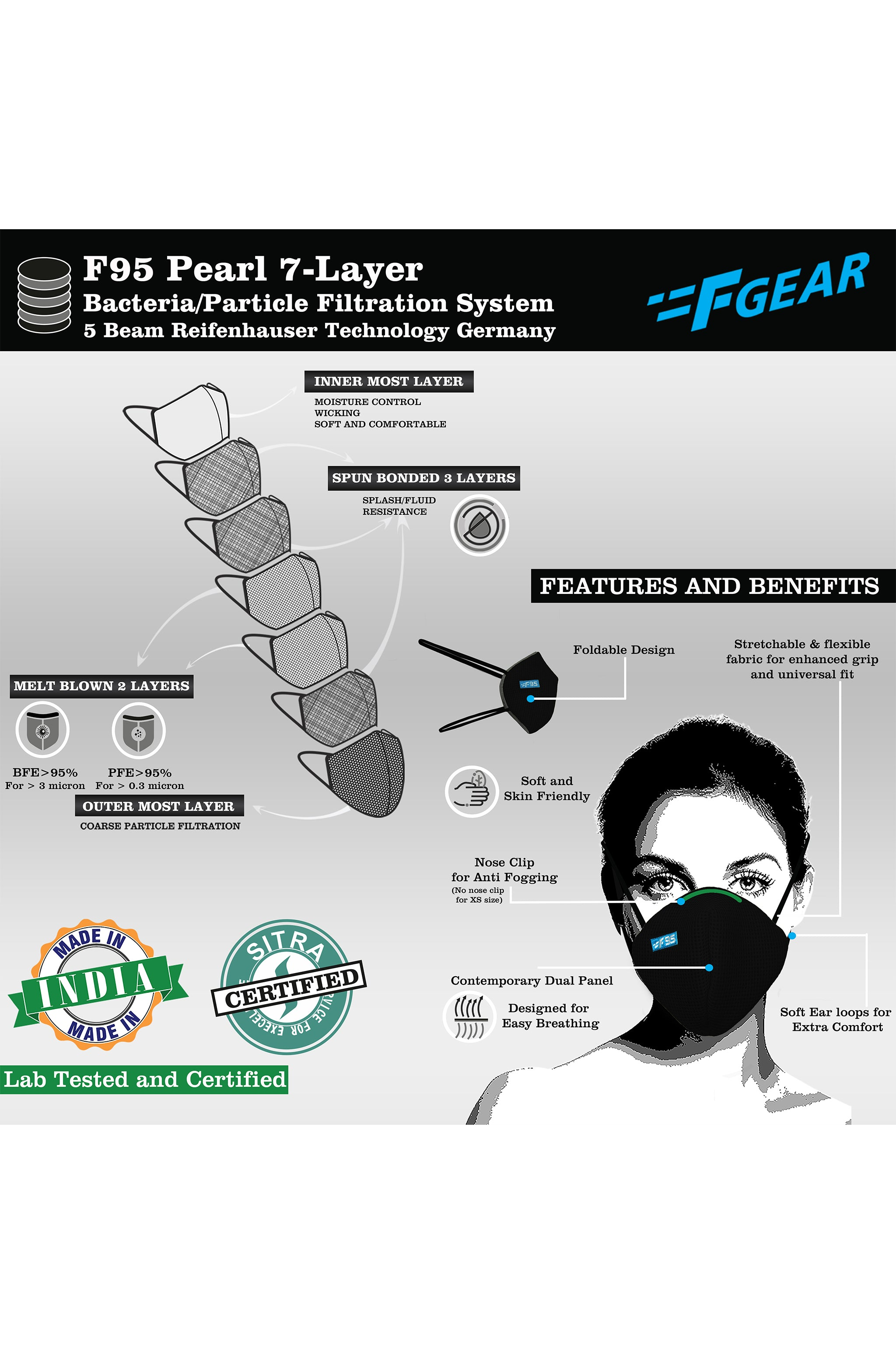 F Gear Pearl F95 Mask Black-Grey-White 7 layer ISO CE SITRA lab certified >95% Bacteria Filtration PACK-3